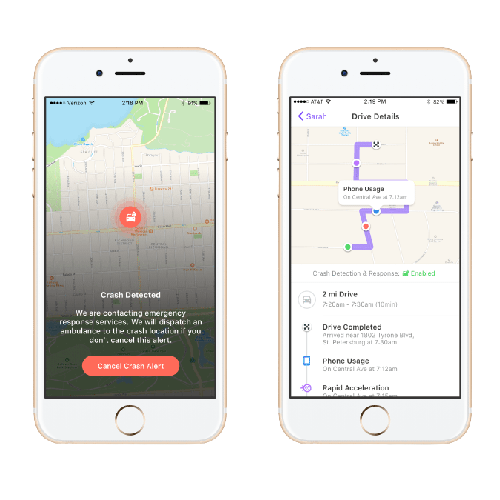 How Much Does It Cost to Develop an App like Life360?  How much does it cost to develop a mobile ...