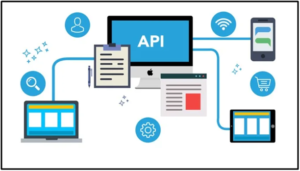 Important Third-Party APIs Integrations For Your B2B ECommerce Store