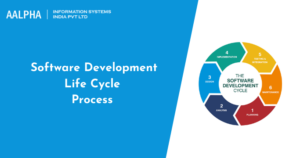 Software Development Life Cycle Process (SDLC) : Aalpha