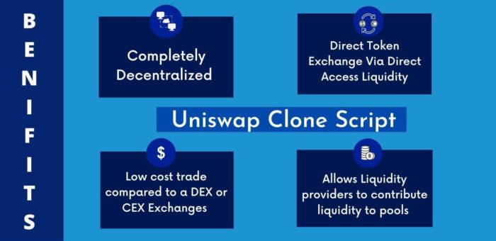 Uniswap Clone Script   Create Uniswap Clone  Uniswap Clone Software