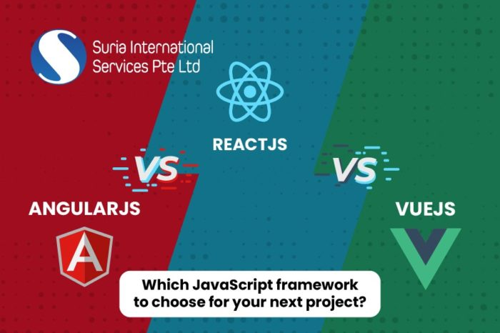Angular, Vue, and React are three noteworthy JavaScript-based platforms. Here is a comparison be ...
