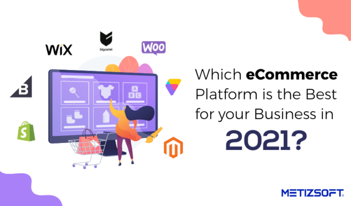 Which eCommerce Platform is the Best for your Business in 2021? Let's have a look at these options.