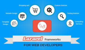There are lots of many companies in the world which offer Laravel development company India serv ...