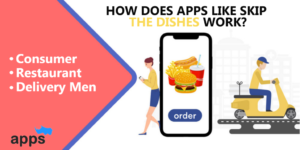 How Does App like Skip the Dishes Works: Business Model and Revenue Model   Planning to make a m ...