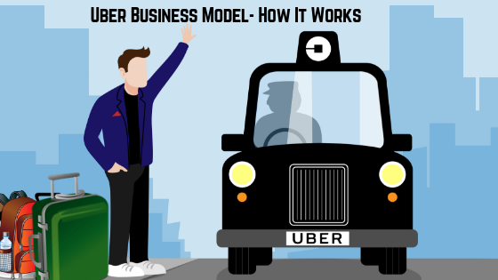 Uber was the first taxi start-up to have revolutionized the on-demand economy into the mobile ap ...