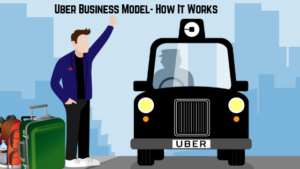 How Uber works and makes Money: BUber has always been an inspiration for all the on-demand apps. ...