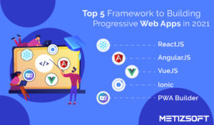 Top 5 Progressive Web Apps Frameworks To Know In 2021 | Metizsoft