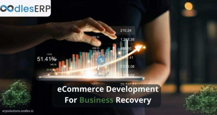eCommerce App Development Services For Post-COVID-19 Recovery