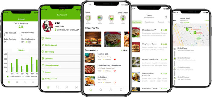 Launch Your On-demand Delivery Business with Glovo Clone