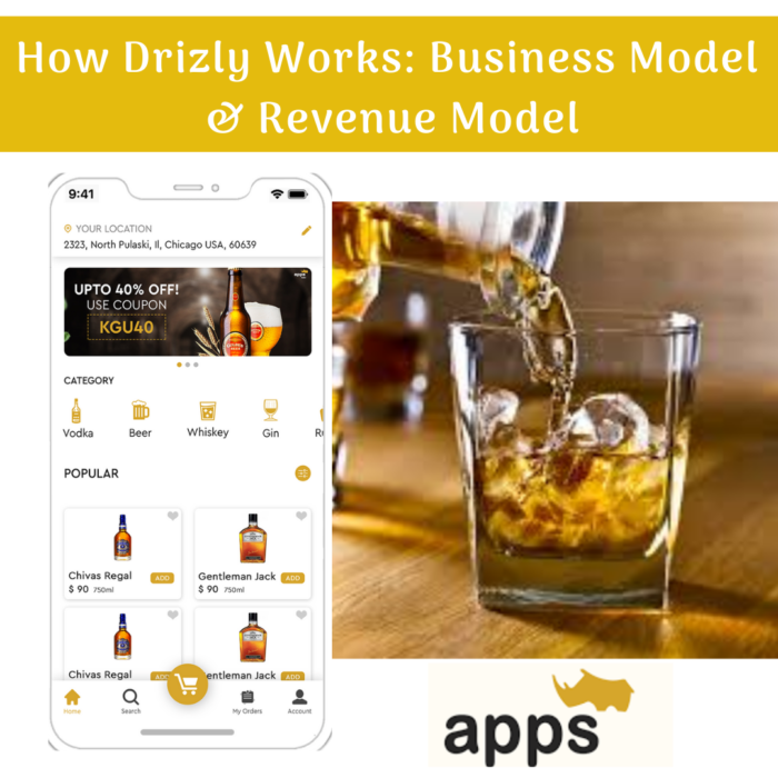 How Does Drizly  Make Money | Drizly  Business Model & Revenue Model   Want to invest in alc ...