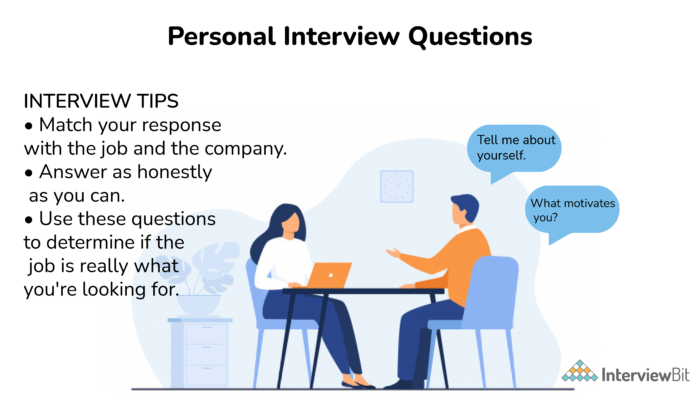 30+ HR Interview Questions (2021)