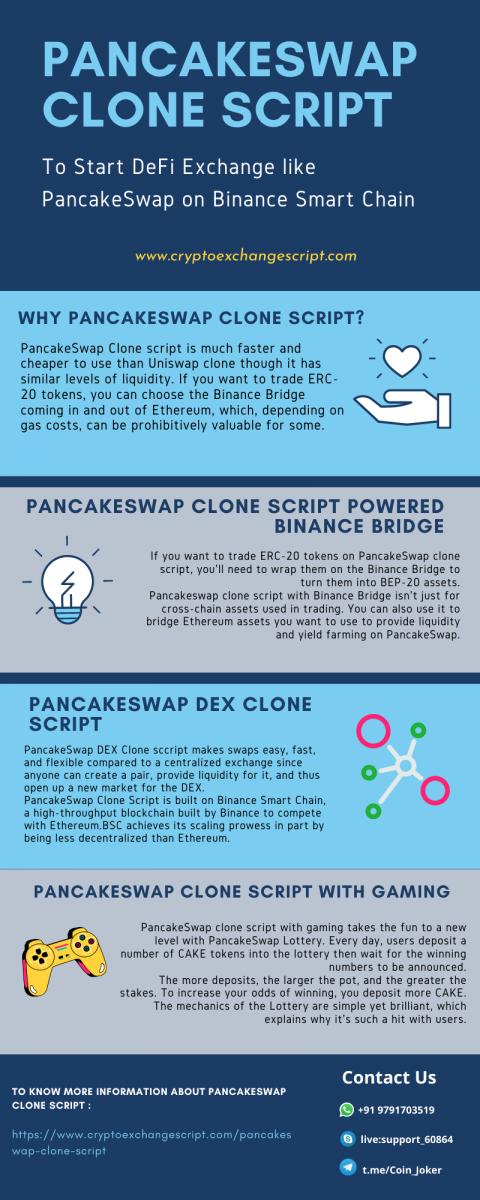 PancakeSwap Clone Script   Pancake Swap Clone Software   Create DeFi Exchange like PancakeSwap