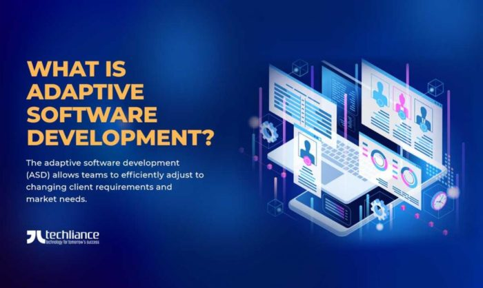 What is Adaptive Software Development? The Complete Guide  Explore about Adaptive Software Devel ...