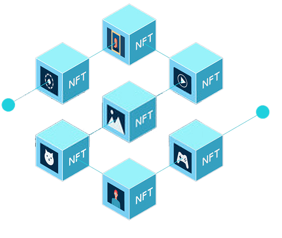 Integrate your blockchain business with White Label NFT Marketplace Development  The White Label ...