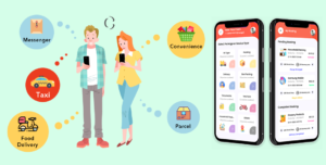 Gojek Clone – An Emerging Hyperlocal Delivery Model for A Successful Venture