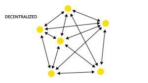Enrich your DeFi application platform using Binance Smart Chain.